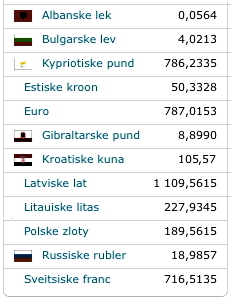 hvor mye er pund i norske kroner